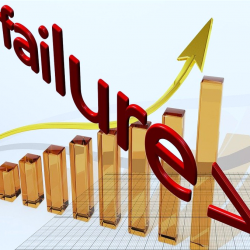 5 Reasons Why Forex Traders Fail